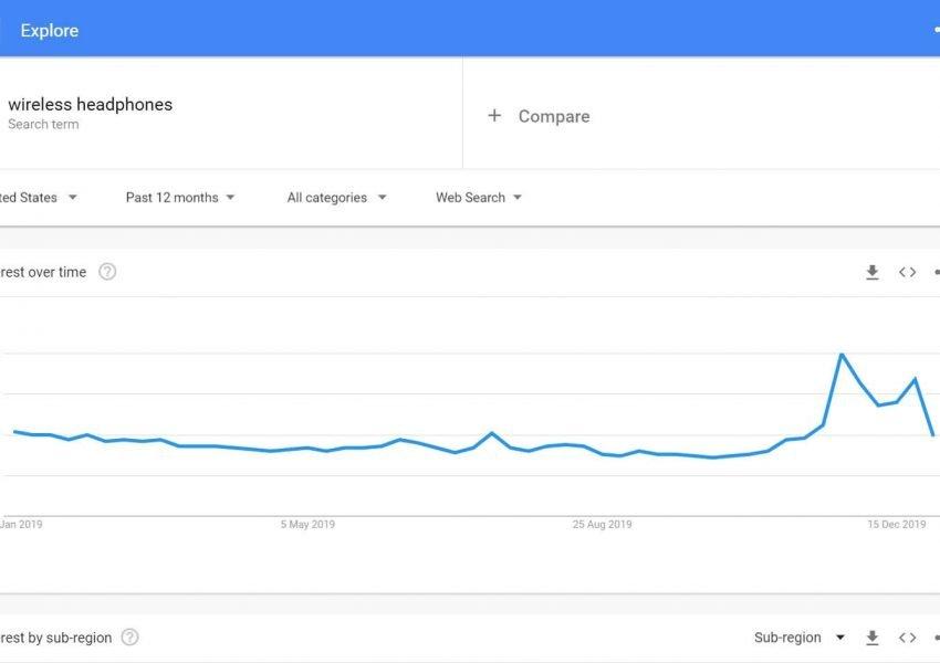 Google trends image