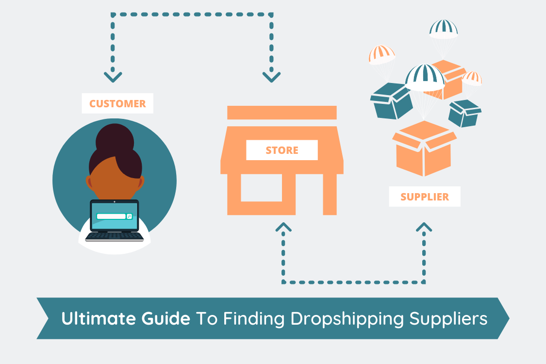 Finding Dropshipping Suppliers Guide image